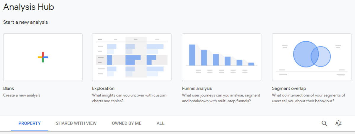 A screenshot on the Analysis tool hub in Google Analytics