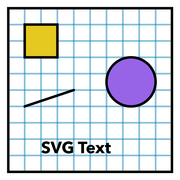 An introduction to SVG for web | Internetrix